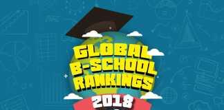 B-School Rankings 2018
