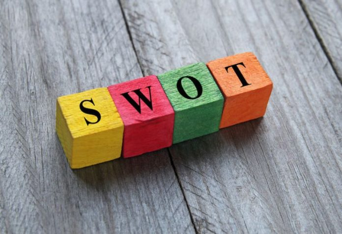 SWOT Analysis at work place