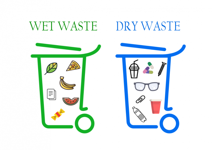 advantages of segregation of waste