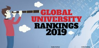 University Rankings 2019