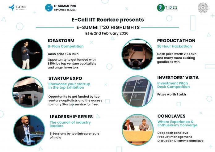 E-Summit 2020 IIt Roorkee
