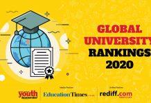 Global University Rankings 2020