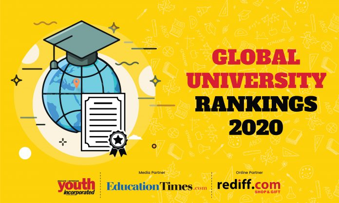 Global University Rankings 2020