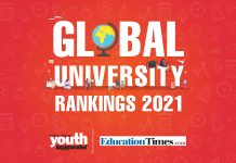 Global University Rankings 2021